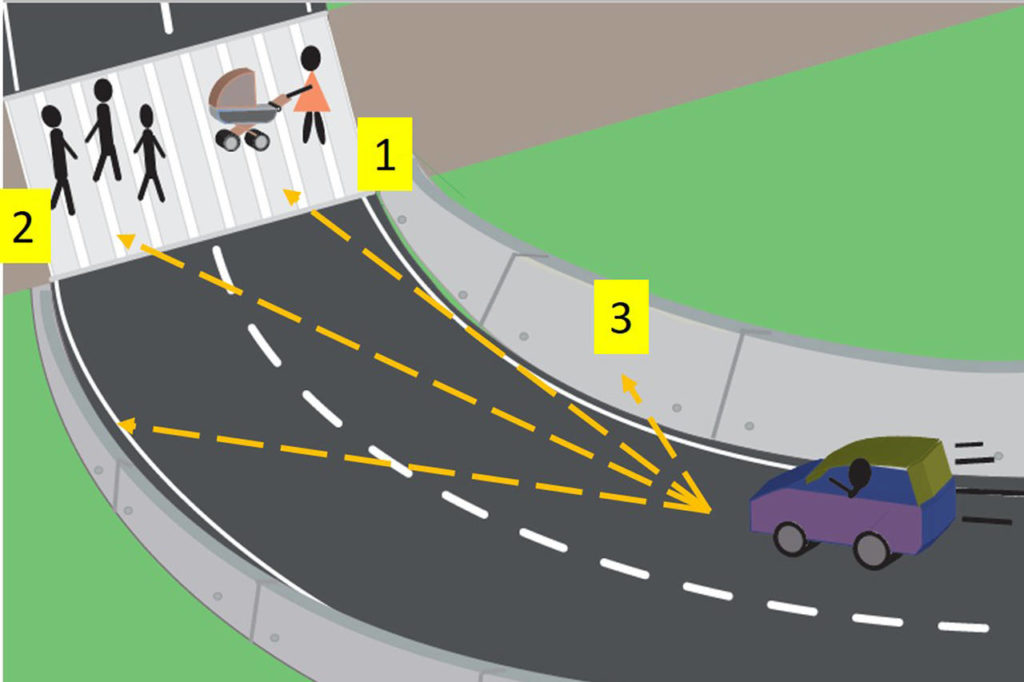 Ethics of autonomous cars