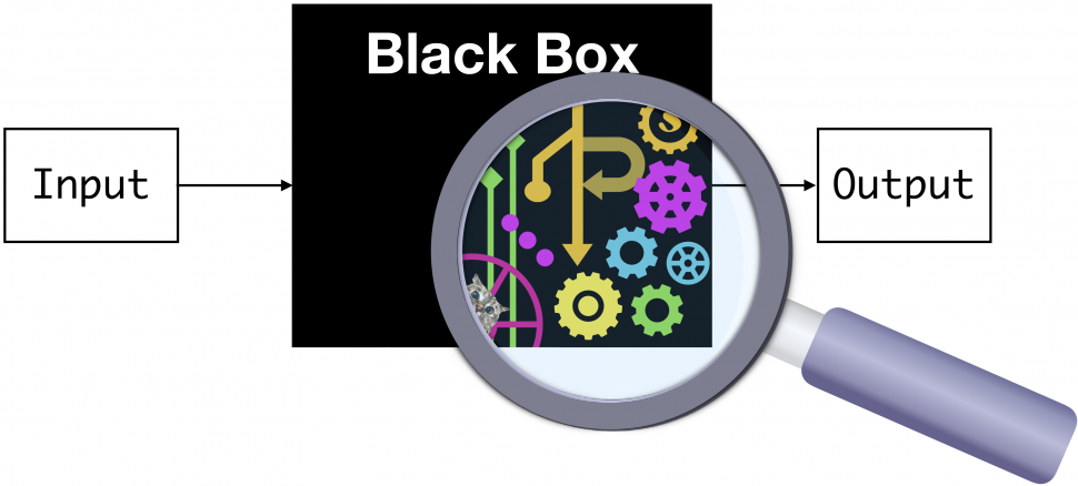 Black Box with a magnifying glass